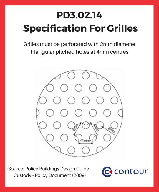 UK Home Office Guidance For Ligature Safe Grilles