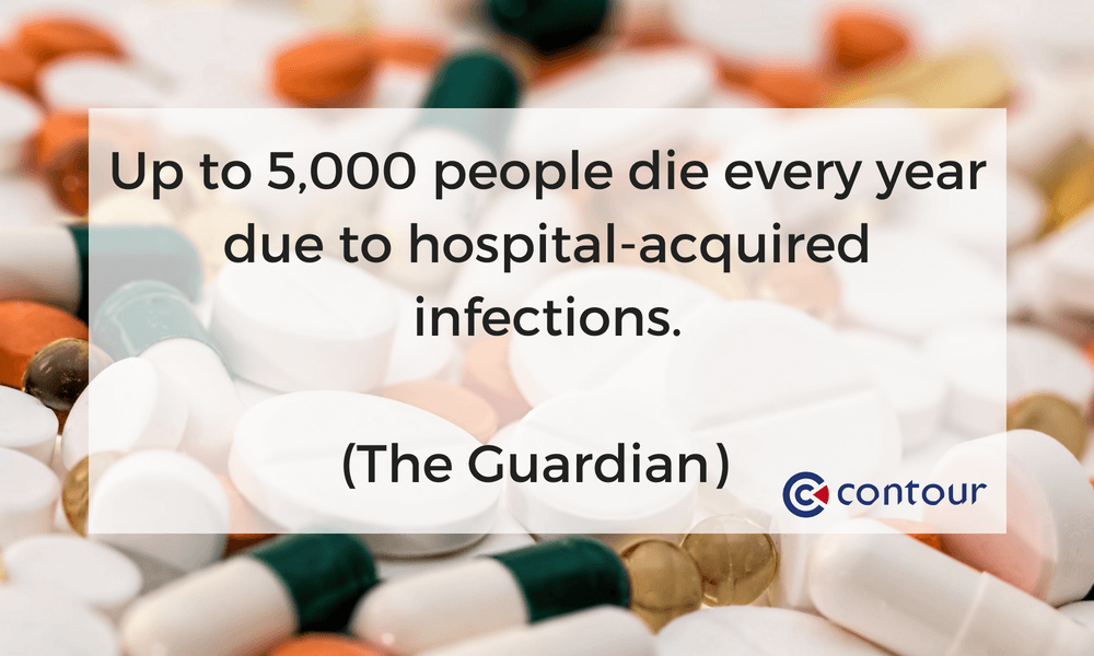 5000 people die every year due to hospital-acquired infections. Contour radiator covers are protected with BioCote® to reduce spread of bacteria.