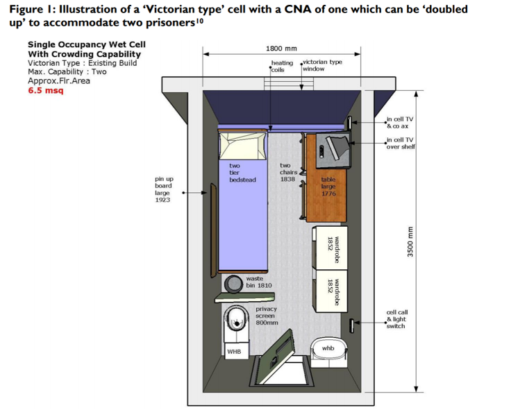 Standard prison cell | Correct specification in prisons