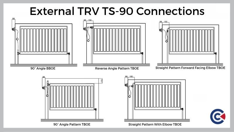 external trv connections